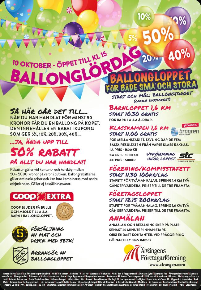 Ballonglordag